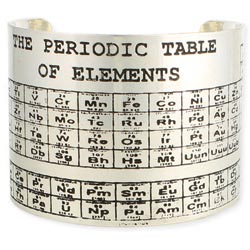 Silver Etched Periodic Table Cuff Bracelets
